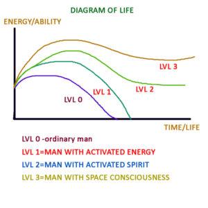 ENERGYLIFE1